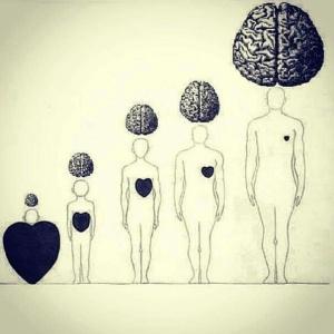 Reconnection… Art-brain-heart-inspire-favim-com-3770995